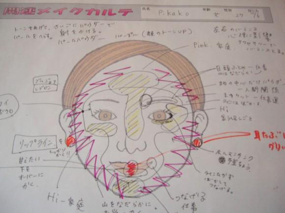 開運メイク☆講座